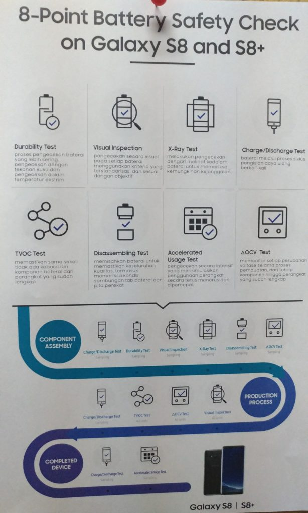 Baterai Galaxy S8 aman