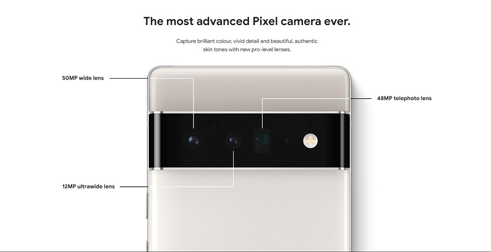 Sensor utama Google Pixel 6